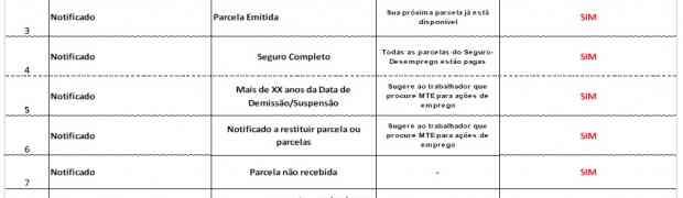 CAGED: NOVAS REGRAS PARA DECLARAÇÃO (Portaria 1.129/14 – texto atualizado em 01/10/14)